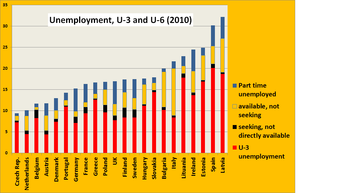 unemployment and its remedies in india Unemployment rates is high in india and lack of access to as well as means to procure appropriate treatment also affects overall mortality of the.