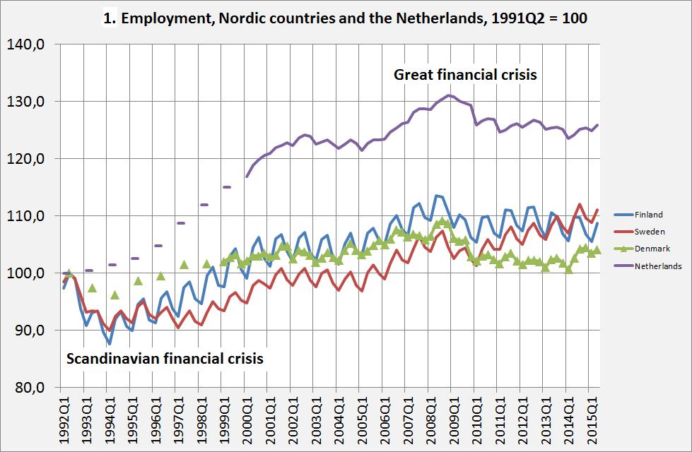 krediet banken huizen euro crisis nederland