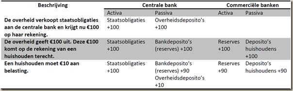 loanablefunds1