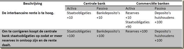loanablefunds2